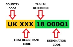 ISRC Infograph